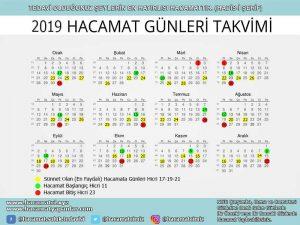 2019 hacamat takvimi yeni 300x225 - 2019-hacamat-takvimi-yeni